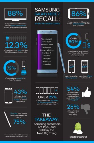 galaxy-note-7-recall-infographic